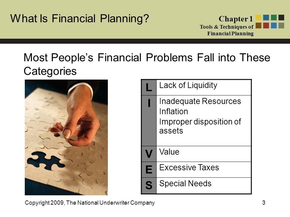 What Is Financial Planning? Chapter 1 Tools & Techniques of Financial Planning Copyright 2009, The National Underwriter Company3 Most Peoples Financia