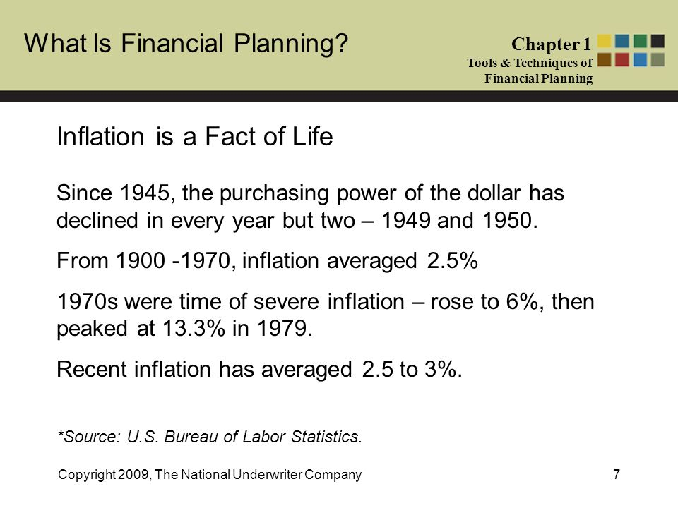 What Is Financial Planning? Chapter 1 Tools & Techniques of Financial Planning Copyright 2009, The National Underwriter Company7 Inflation is a Fact o