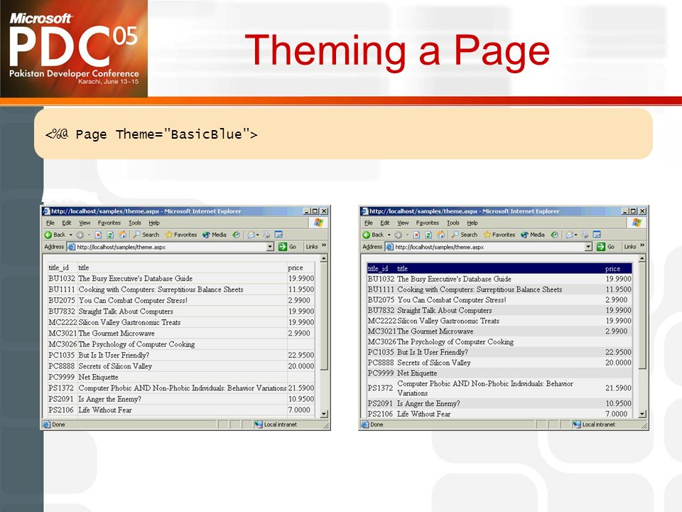 Theming a Page BeforeAfter