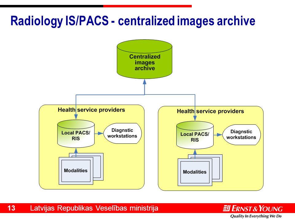 Latvijas Republikas Veselības ministrija 13 Radiology IS/PACS - centralized images archive