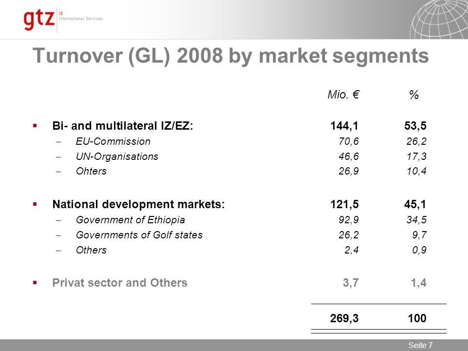 12.01.2014 Seite 7 Seite 7 Turnover (GL) 2008 by market segments Mio.