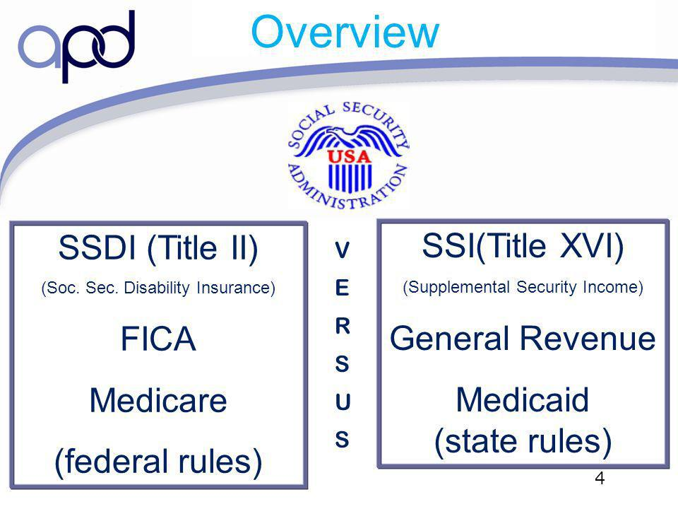 4 Overview SSDI (Title II) (Soc. Sec. Disability Insurance) FICA Medicare (federal rules) SSI(Title XVI) (Supplemental Security Income) General Revenu