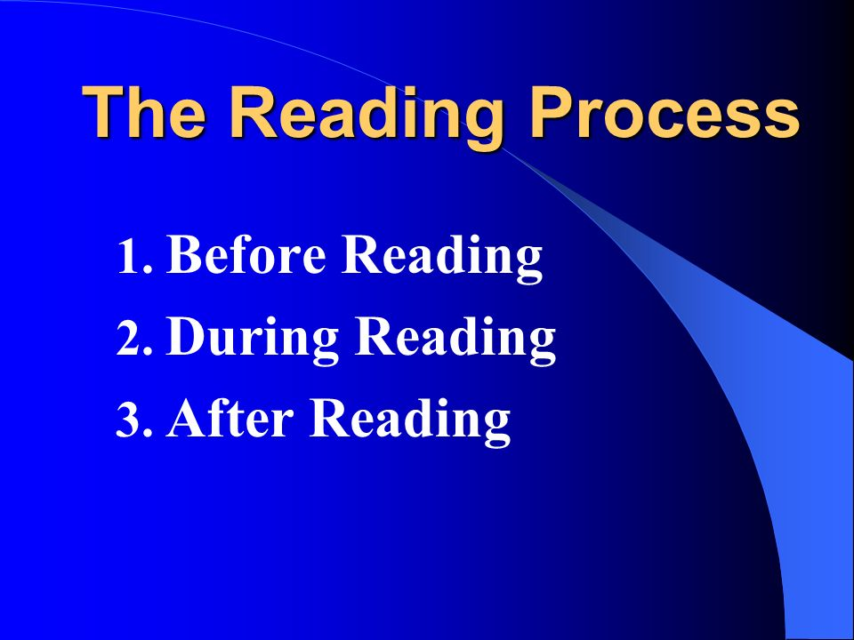 The Reading Process 1. Before Reading 2. During Reading 3. After Reading