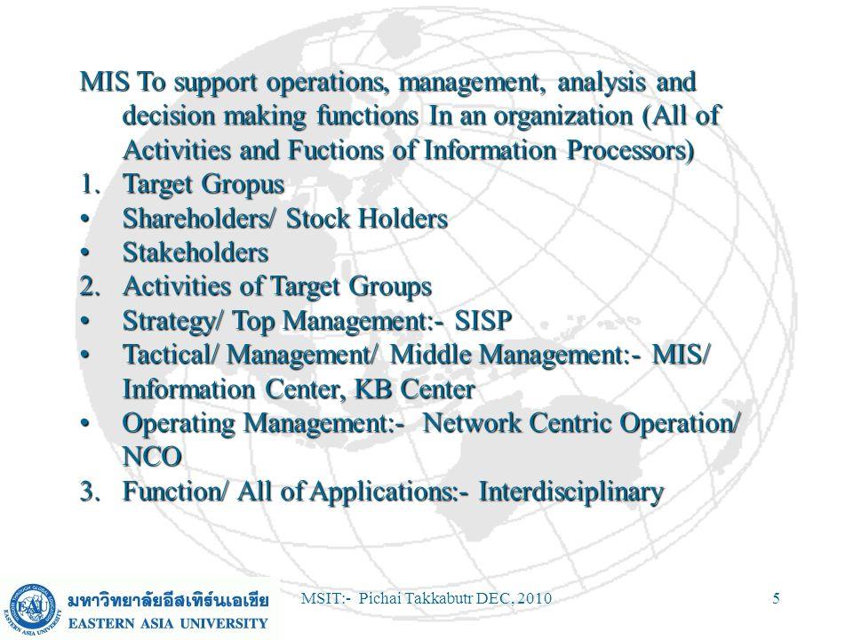 MSIT:- Pichai Takkabutr DEC, 201046 Why is IS Important.