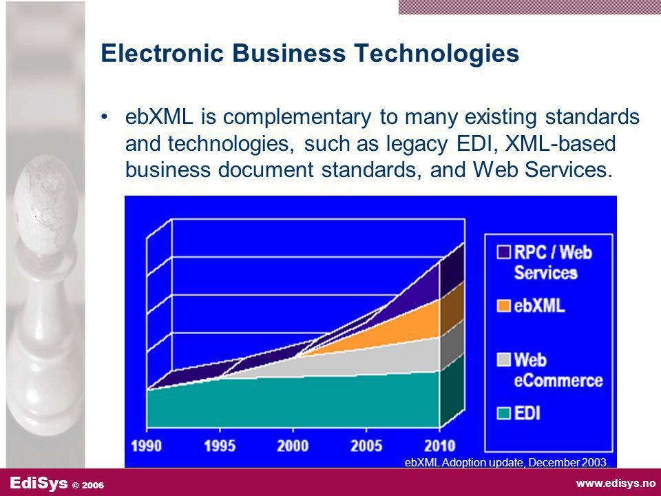 www.edisys.no EdiSys © 2006 Electronic Business Technologies ebXML is complementary to many existing standards and technologies, such as legacy EDI, X