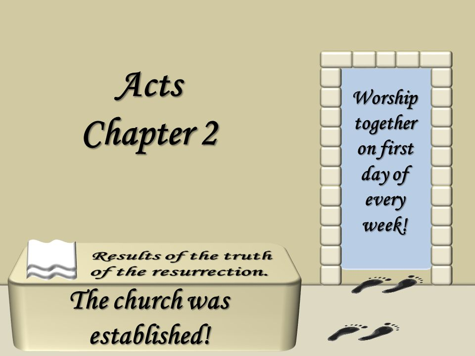 The church was established! Acts Chapter 2