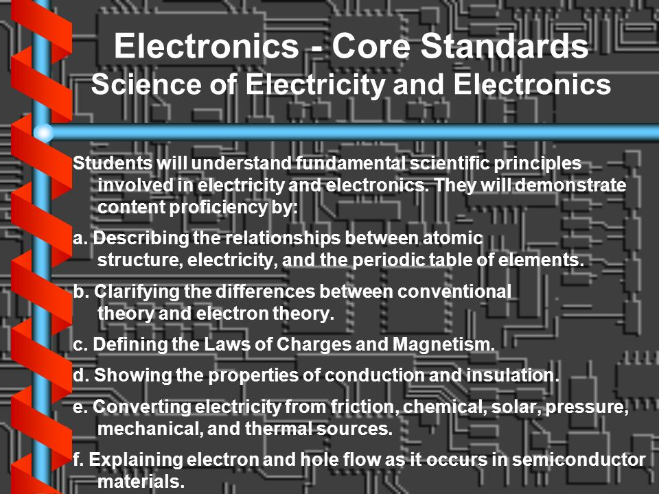 Electronics - Core Standards Science of Electricity and Electronics Students will understand fundamental scientific principles involved in electricity