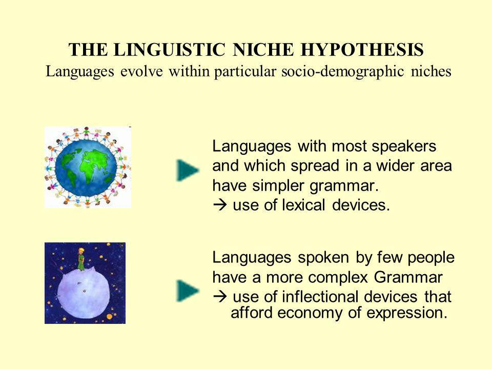 THE LINGUISTIC NICHE HYPOTHESIS Languages evolve within particular socio-demographic niches Languages with most speakers and which spread in a wider a
