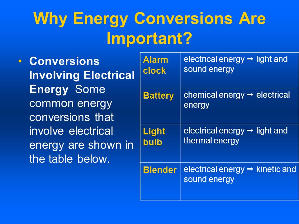 Why Energy Conversions Are Important? Conversions Involving Electrical Energy Some common energy conversions that involve electrical energy are shown