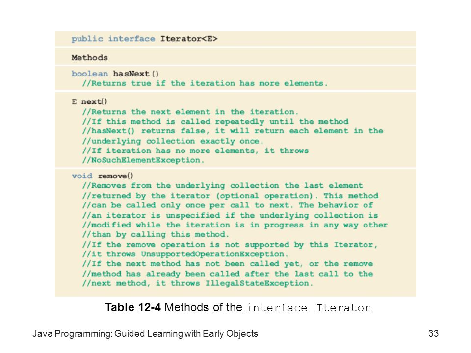 Java Programming: Guided Learning with Early Objects33 Table 12-4 Methods of the interface Iterator