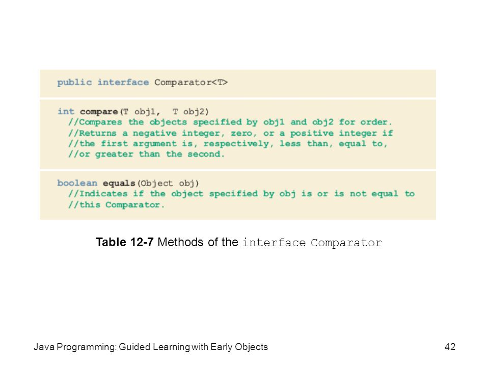 Java Programming: Guided Learning with Early Objects42 Table 12-7 Methods of the interface Comparator