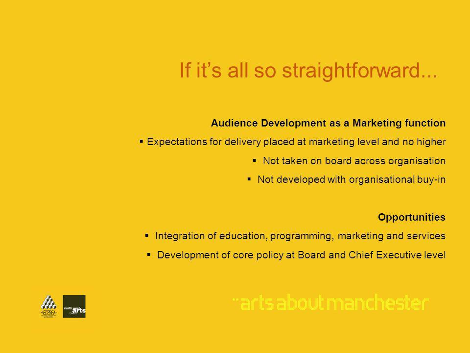Audience Development as a Marketing function Expectations for delivery placed at marketing level and no higher Not taken on board across organisation Not developed with organisational buy-in Opportunities Integration of education, programming, marketing and services Development of core policy at Board and Chief Executive level If its all so straightforward...