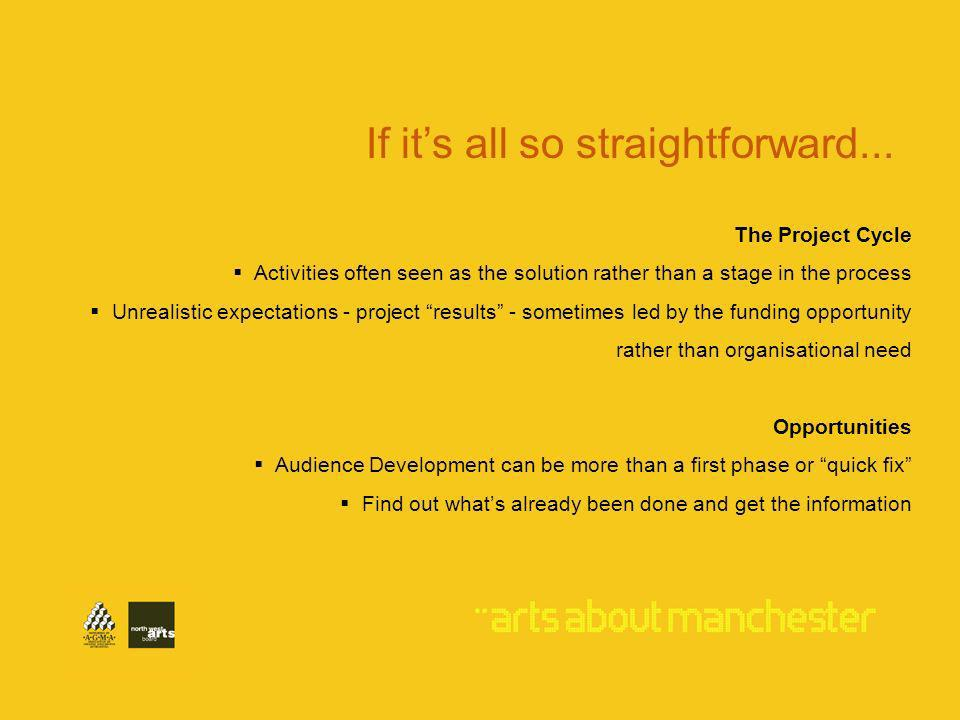 The Project Cycle Activities often seen as the solution rather than a stage in the process Unrealistic expectations - project results - sometimes led by the funding opportunity rather than organisational need Opportunities Audience Development can be more than a first phase or quick fix Find out whats already been done and get the information If its all so straightforward...
