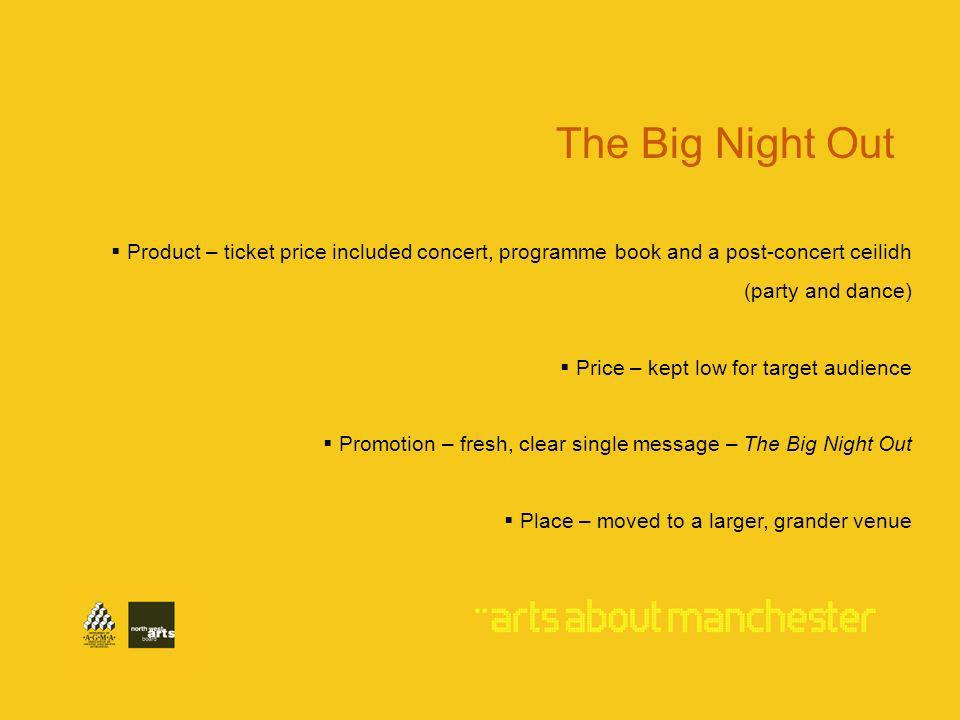 Product – ticket price included concert, programme book and a post-concert ceilidh (party and dance) Price – kept low for target audience Promotion – fresh, clear single message – The Big Night Out Place – moved to a larger, grander venue The Big Night Out
