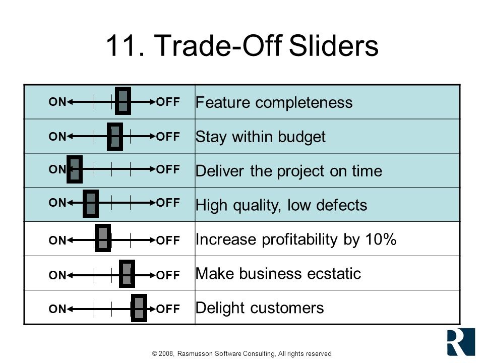 © 2008, Rasmusson Software Consulting, All rights reserved 11. Trade-Off Sliders Feature completeness Stay within budget Deliver the project on time H