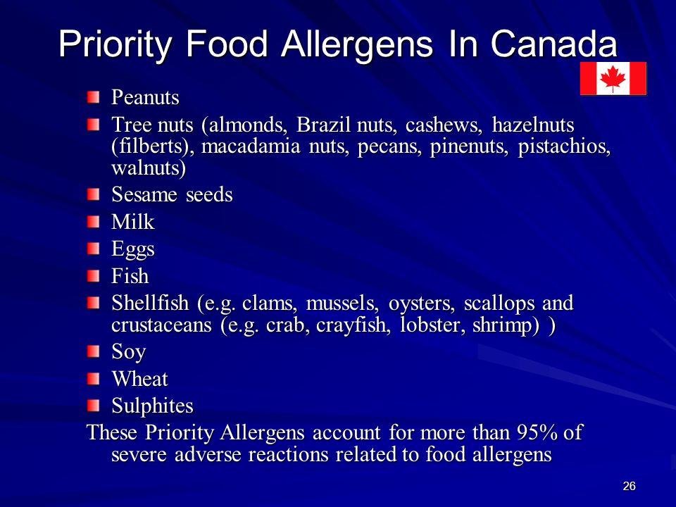 26 Priority Food Allergens In Canada Peanuts Tree nuts (almonds, Brazil nuts, cashews, hazelnuts (filberts), macadamia nuts, pecans, pinenuts, pistachios, walnuts) Sesame seeds MilkEggsFish Shellfish (e.g.