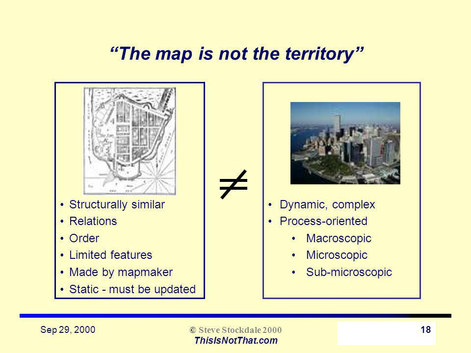 Sep 29, 2000 © Steve Stockdale 2000 ThisIsNotThat.com 18 The map is not the territory Structurally similar Relations Order Limited features Made by mapmaker Static - must be updated Dynamic, complex Process-oriented Macroscopic Microscopic Sub-microscopic