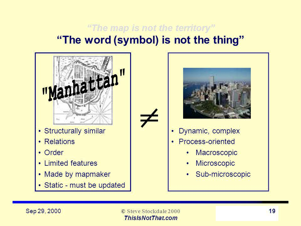 Sep 29, 2000 © Steve Stockdale 2000 ThisIsNotThat.com 19 The map is not the territory The word (symbol) is not the thing Structurally similar Relations Order Limited features Made by mapmaker Static - must be updated Dynamic, complex Process-oriented Macroscopic Microscopic Sub-microscopic