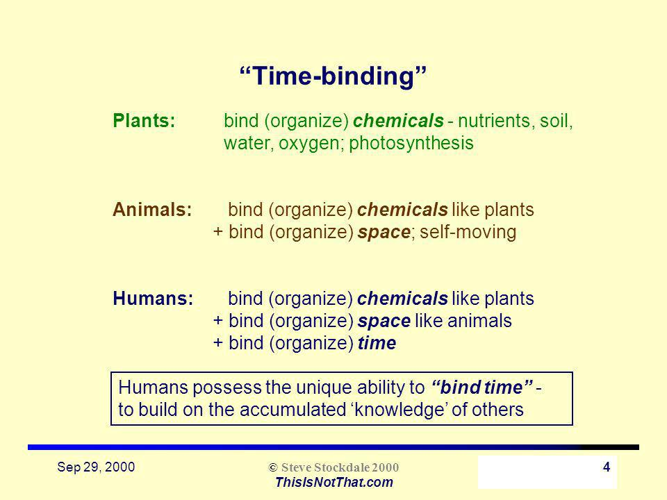 Sep 29, 2000 © Steve Stockdale 2000 ThisIsNotThat.com 4 Time-binding Plants: Animals: Humans: bind (organize) chemicals - nutrients, soil, water, oxygen; photosynthesis bind (organize) chemicals like plants + bind (organize) space; self-moving bind (organize) chemicals like plants + bind (organize) space like animals + bind (organize) time Humans possess the unique ability to bind time - to build on the accumulated knowledge of others