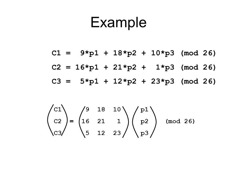 Example C1 = 9*p1 + 18*p2 + 10*p3 (mod 26) C2 = 16*p1 + 21*p2 + 1*p3 (mod 26) C3 = 5*p1 + 12*p2 + 23*p3 (mod 26) C1 9 18 10 p1 C2 = 16 21 1 p2 (mod 26