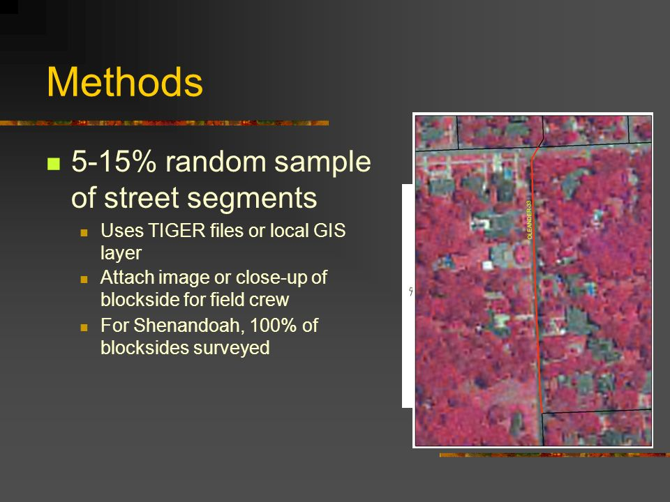 Methods 5-15% random sample of street segments Uses TIGER files or local GIS layer Attach image or close-up of blockside for field crew For Shenandoah, 100% of blocksides surveyed
