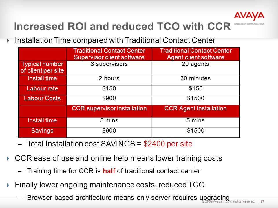 © 2009 Avaya Inc. All rights reserved. Increased ROI and reduced TCO with CCR Installation Time compared with Traditional Contact Center – Total Insta