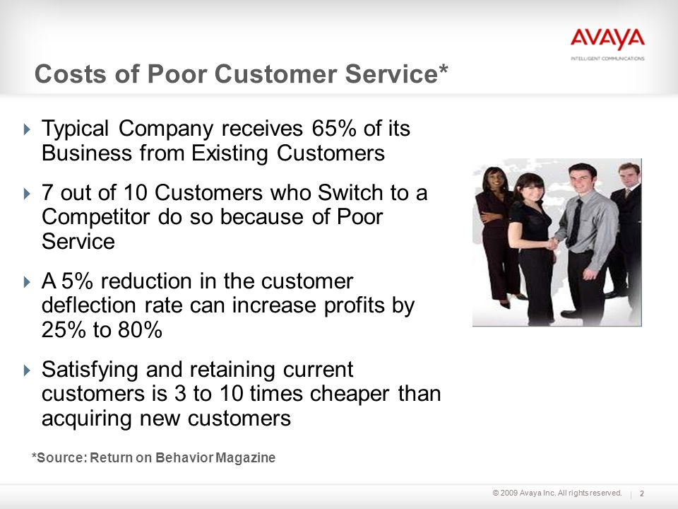 © 2009 Avaya Inc. All rights reserved. Costs of Poor Customer Service* Typical Company receives 65% of its Business from Existing Customers 7 out of 1