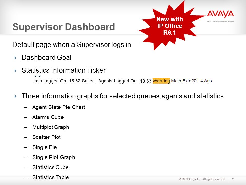 © 2009 Avaya Inc. All rights reserved. Supervisor Dashboard Default page when a Supervisor logs in Dashboard Goal Statistics Information Ticker Three