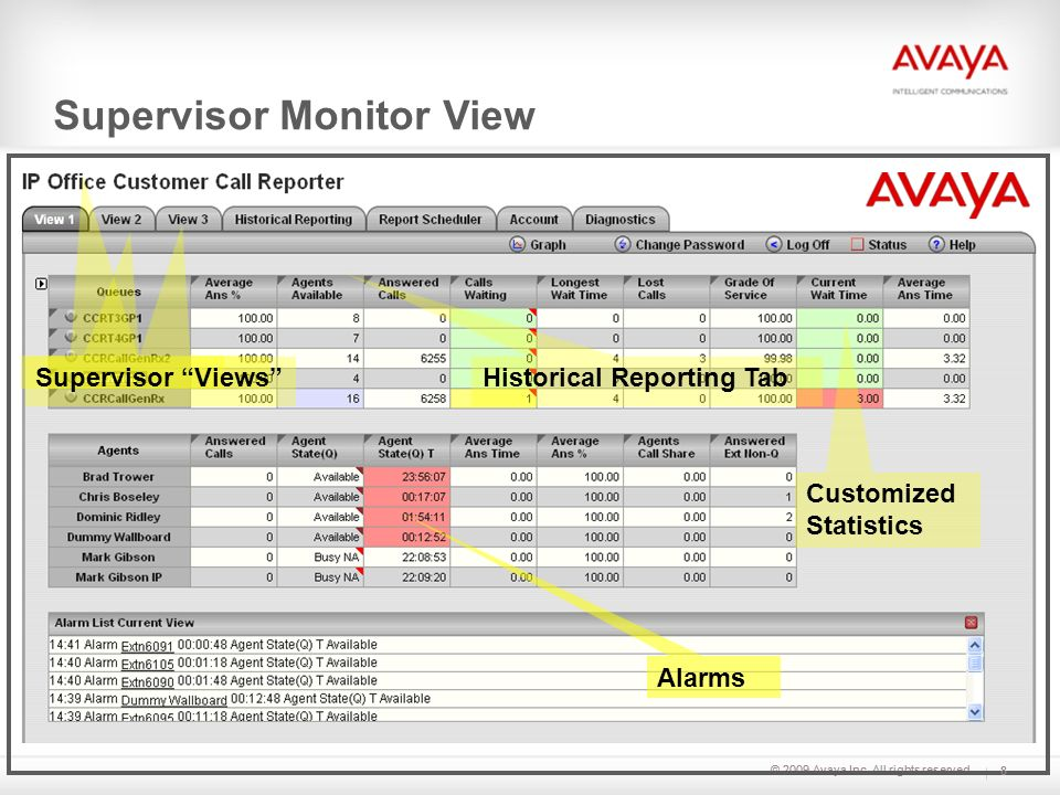 © 2009 Avaya Inc. All rights reserved. Supervisor Monitor View 8 Historical Reporting Tab Alarms Customized Statistics Supervisor Views
