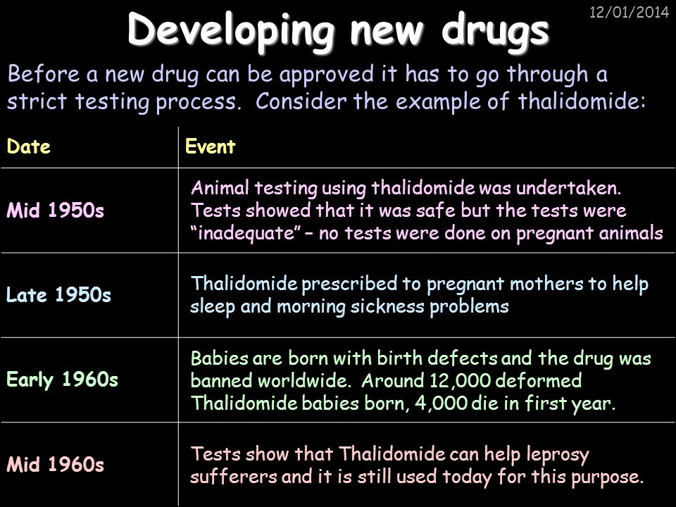 12/01/2014 Developing new drugs Before a new drug can be approved it has to go through a strict testing process. Consider the example of thalidomide: