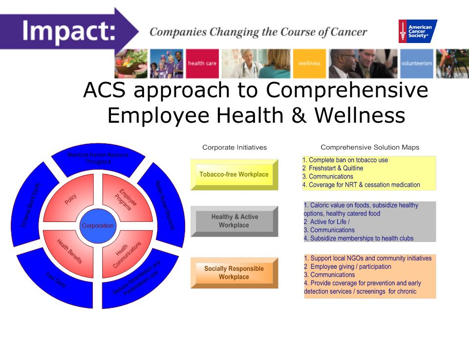 ACS approach to Comprehensive Employee Health & Wellness