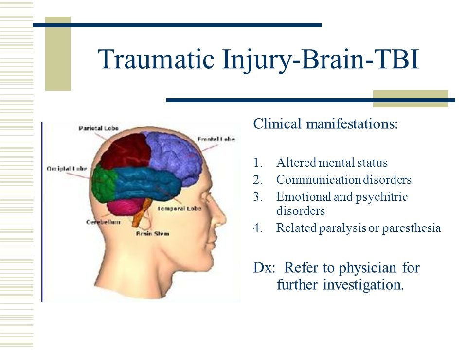 Traumatic Injury-Brain-TBI Clinical manifestations: 1.Altered mental status 2.Communication disorders 3.Emotional and psychitric disorders 4.Related p