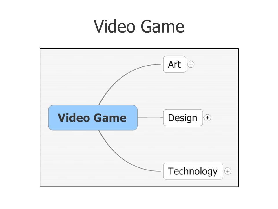 Level Design Half of Game Design –Nouns to Mechanics Verbs –Places and things, mostly Verbs = what you do Nouns = what you do to