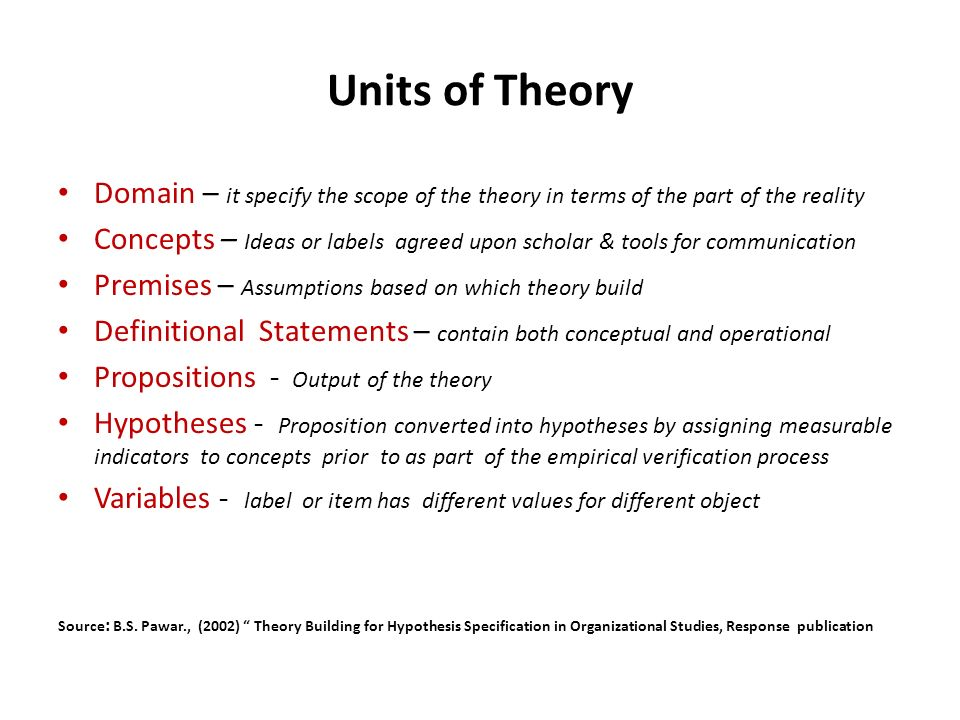 Units of Theory Domain – it specify the scope of the theory in terms of the part of the reality Concepts – Ideas or labels agreed upon scholar & tools for communication Premises – Assumptions based on which theory build Definitional Statements – contain both conceptual and operational Propositions - Output of the theory Hypotheses - Proposition converted into hypotheses by assigning measurable indicators to concepts prior to as part of the empirical verification process Variables - label or item has different values for different object Source : B.S.
