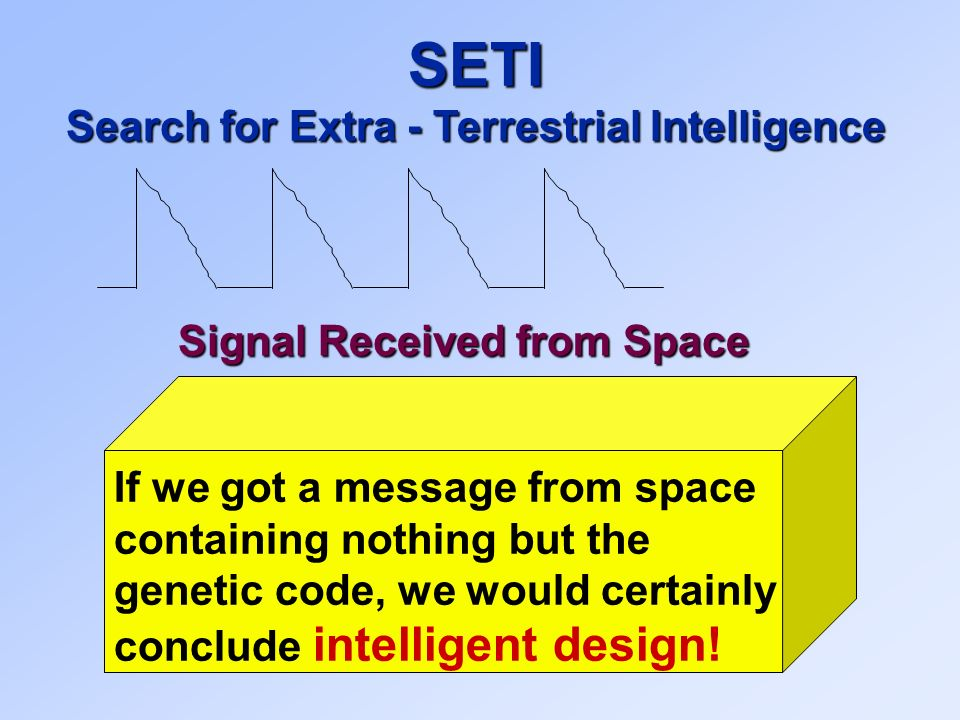 Signal Received from Space SETI Search for Extra - Terrestrial Intelligence If we got a message from space containing nothing but the genetic code, we would certainly conclude intelligent design!