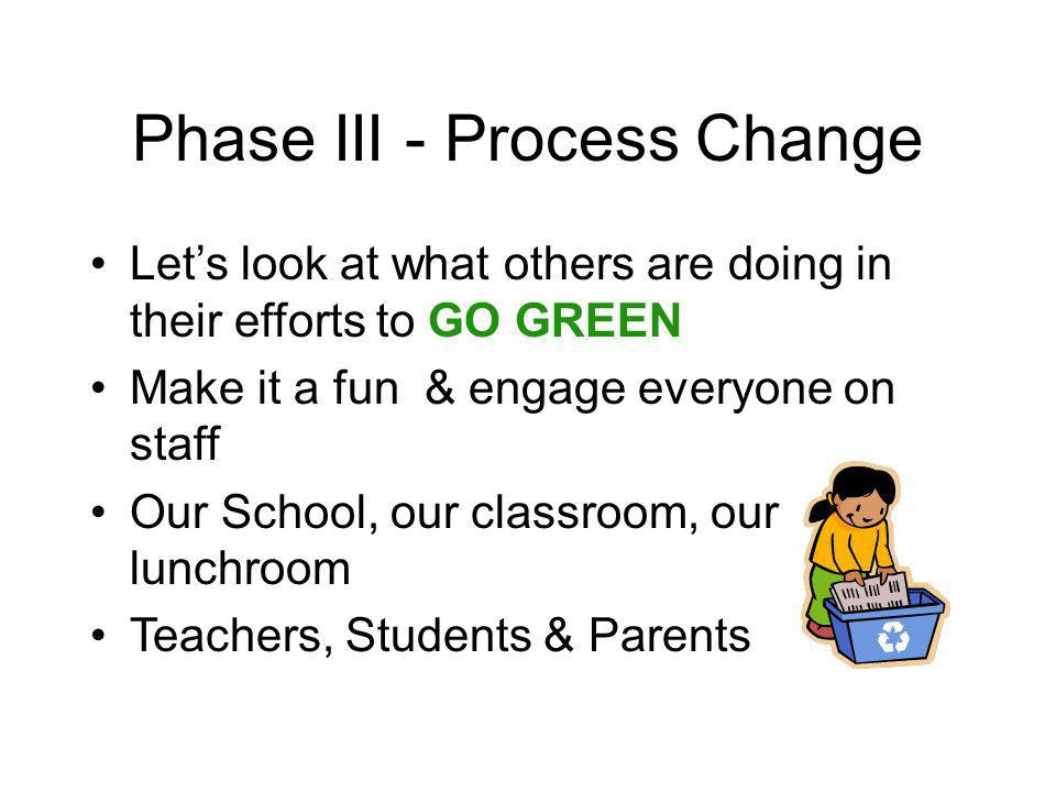 Phase III - Process Change Lets look at what others are doing in their efforts to GO GREEN Make it a fun & engage everyone on staff Our School, our classroom, our lunchroom Teachers, Students & Parents