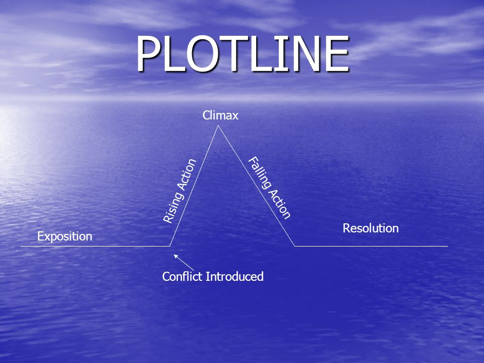 PLOTLINE Exposition Resolution Rising Action Climax Falling Action Conflict Introduced