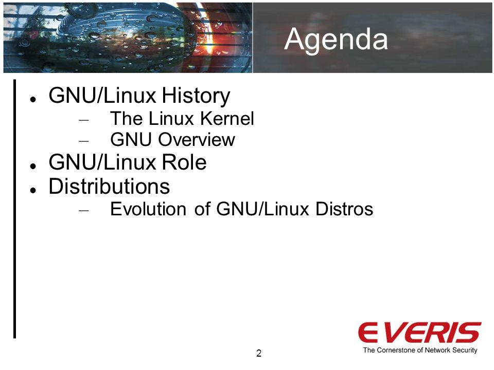 Agenda 2 GNU/Linux History – The Linux Kernel – GNU Overview GNU/Linux Role Distributions – Evolution of GNU/Linux Distros