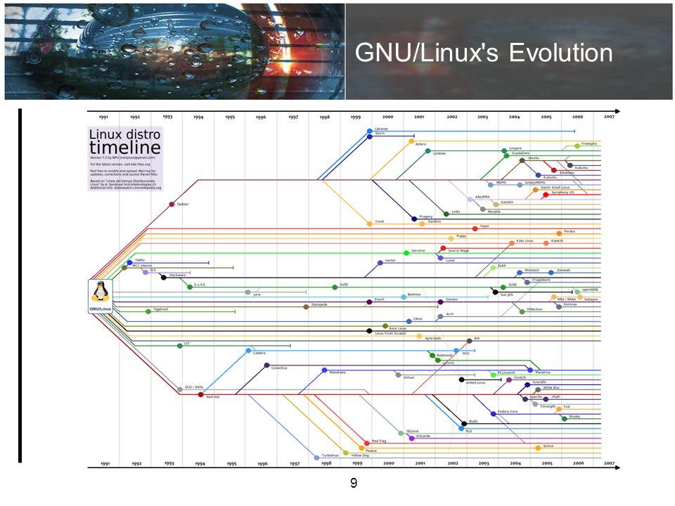 GNU/Linux's Evolution 9