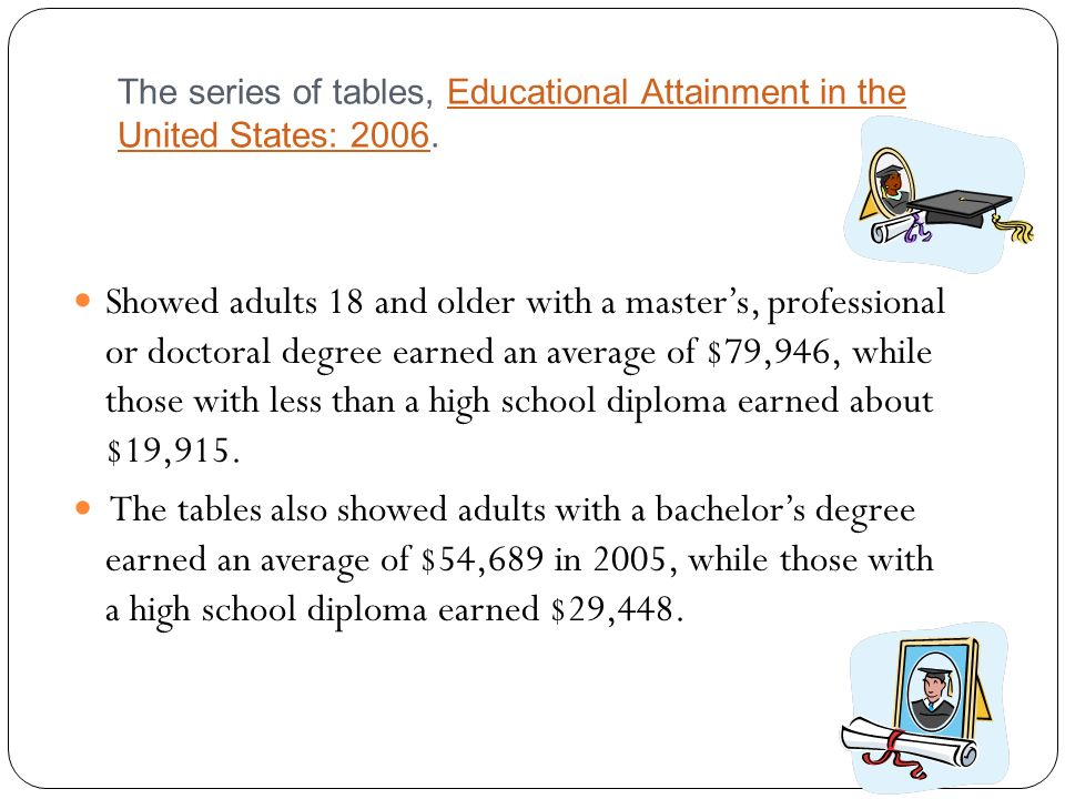 The series of tables, Educational Attainment in the United States: 2006.Educational Attainment in the United States: 2006 Showed adults 18 and older with a masters, professional or doctoral degree earned an average of $79,946, while those with less than a high school diploma earned about $19,915.