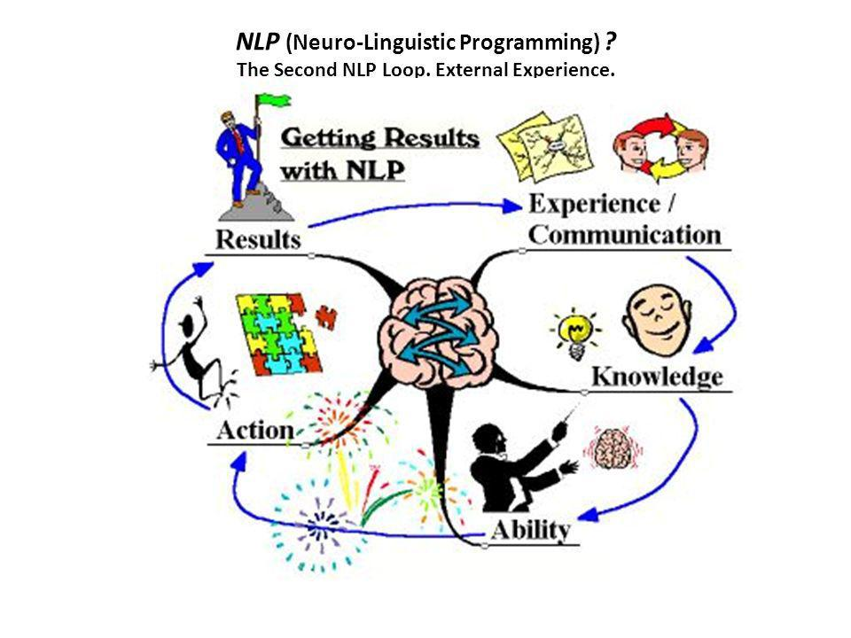 NLP (Neuro-Linguistic Programming) ? The Second NLP Loop. External Experience.