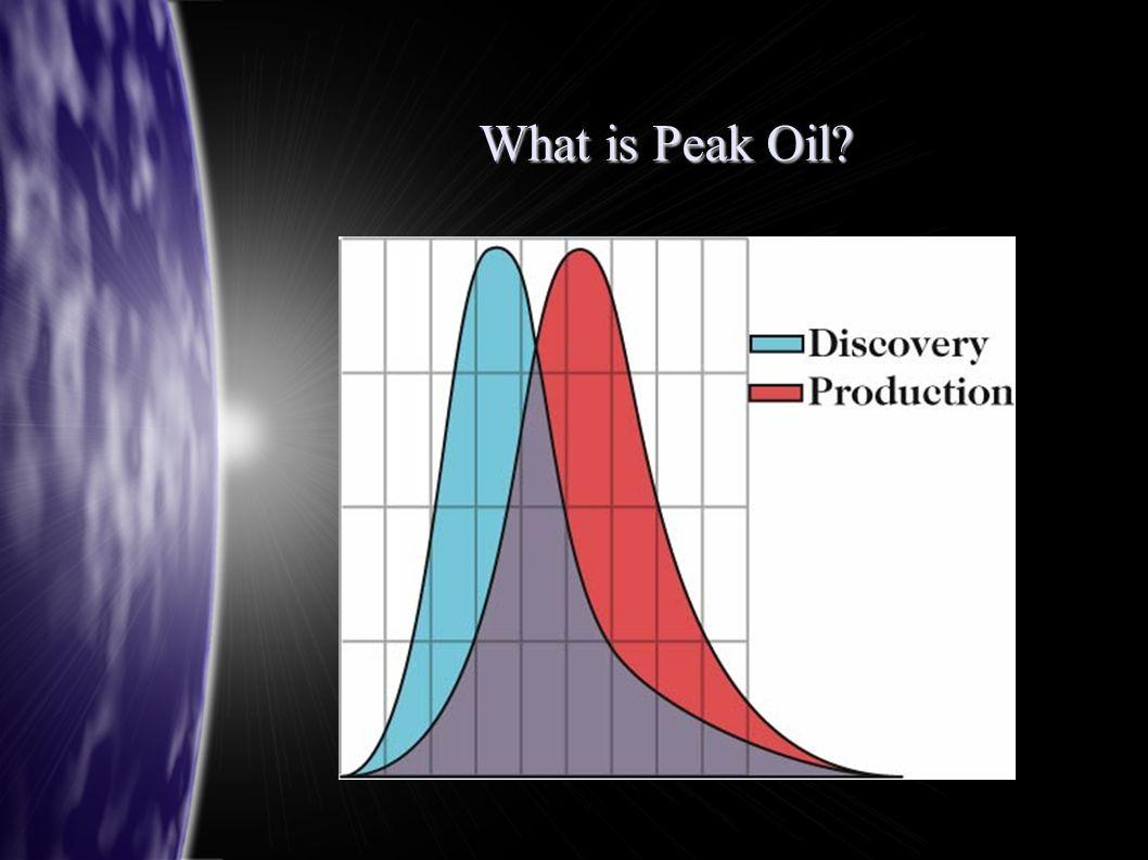 What is Peak Oil