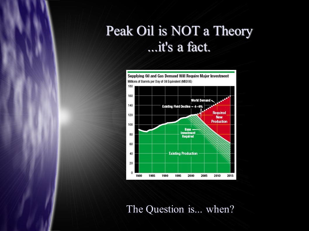 Peak Oil is NOT a Theory...it s a fact. The Question is... when