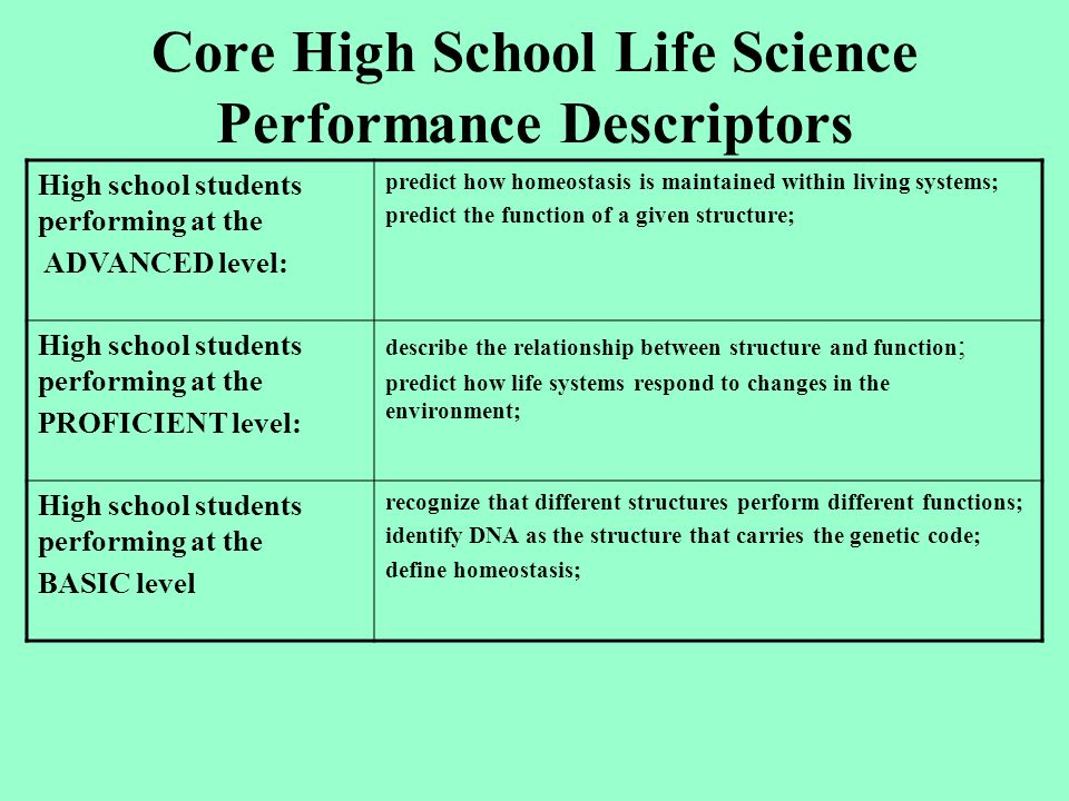 Core High School Life Science Performance Descriptors High school students performing at the ADVANCED level: predict how homeostasis is maintained within living systems; predict the function of a given structure; High school students performing at the PROFICIENT level: describe the relationship between structure and function ; predict how life systems respond to changes in the environment; High school students performing at the BASIC level recognize that different structures perform different functions; identify DNA as the structure that carries the genetic code; define homeostasis;