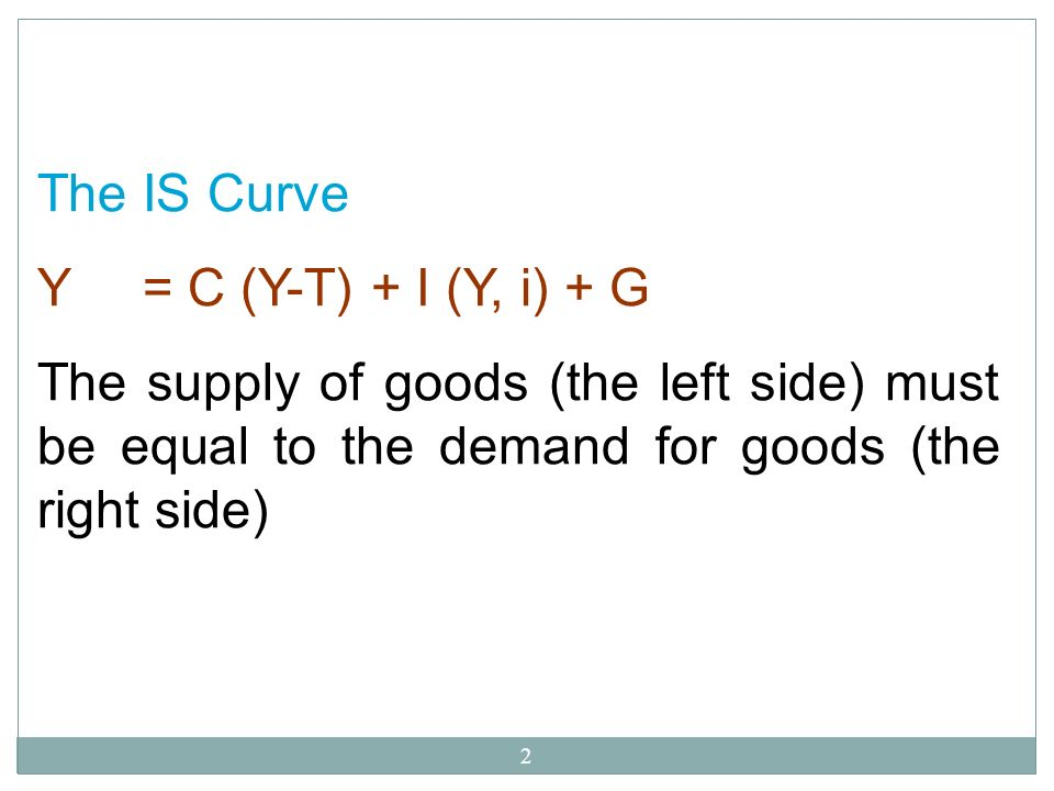2 The IS Curve Y= C (Y-T) + I (Y, i) + G The supply of goods (the left side) must be equal to the demand for goods (the right side)