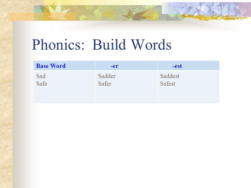 Phonics: Build Words Base Word -er -est Sad Safe Sadder Safer Saddest Safest
