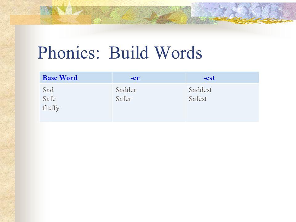 Phonics: Build Words Base Word -er -est Sad Safe fluffy Sadder Safer Saddest Safest