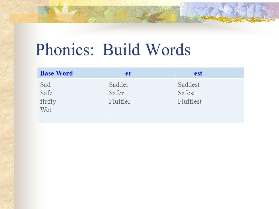 Phonics: Build Words Base Word -er -est Sad Safe fluffy Wet Sadder Safer Fluffier Saddest Safest Fluffiest