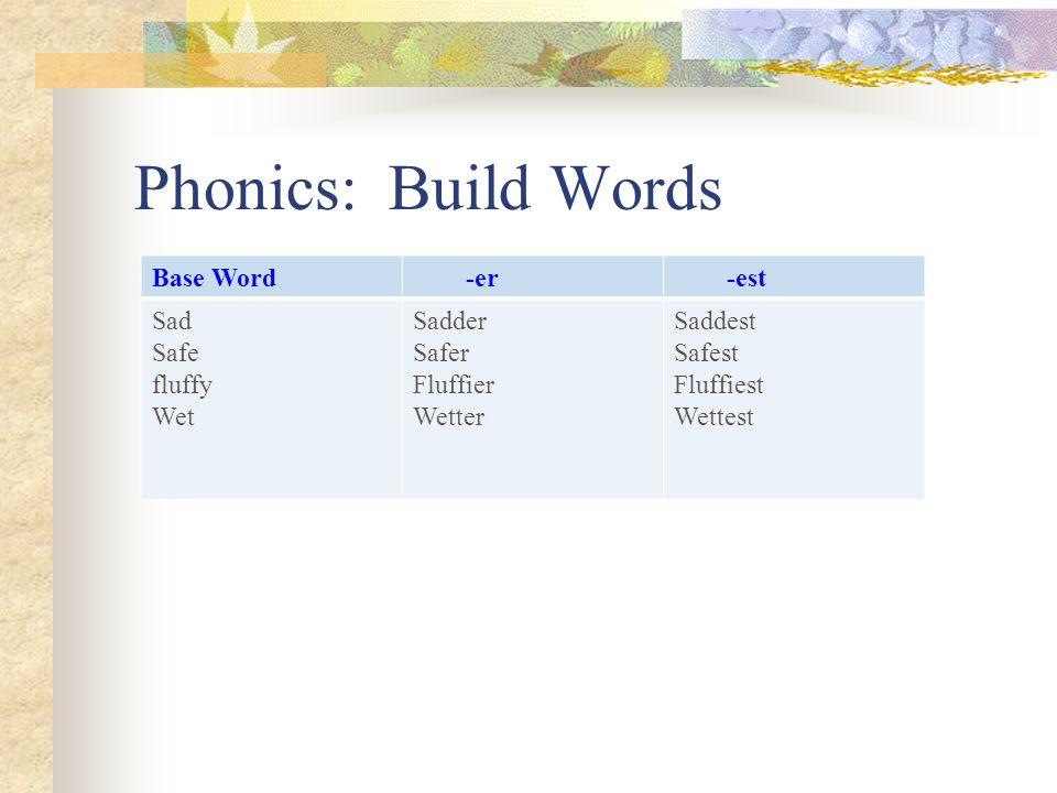 Phonics: Build Words Base Word -er -est Sad Safe fluffy Wet Sadder Safer Fluffier Wetter Saddest Safest Fluffiest Wettest
