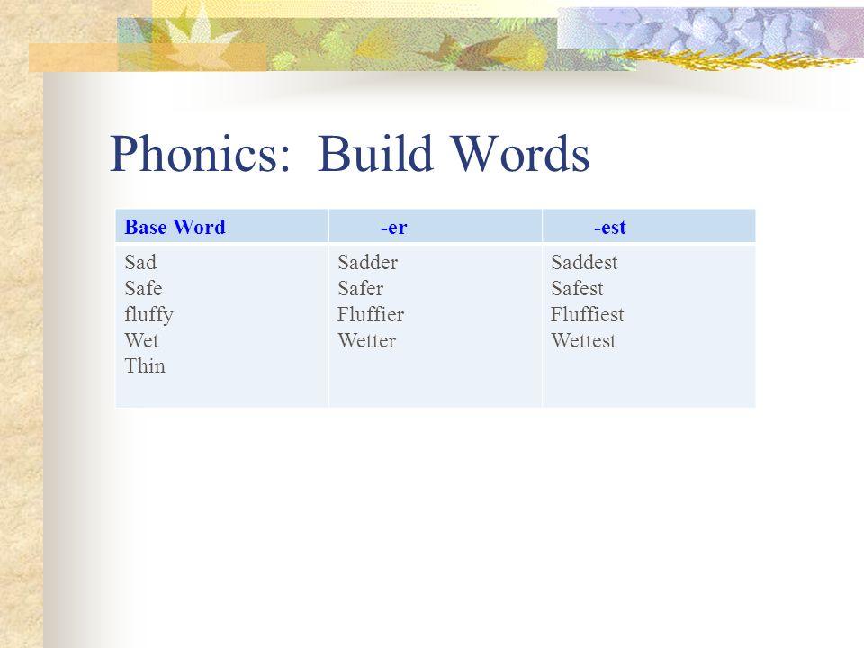 Phonics: Build Words Base Word -er -est Sad Safe fluffy Wet Thin Sadder Safer Fluffier Wetter Saddest Safest Fluffiest Wettest